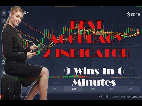 BINARY OPTION STRATEGY | 9 wins in 6 minutes | best accuracy 2 indicator