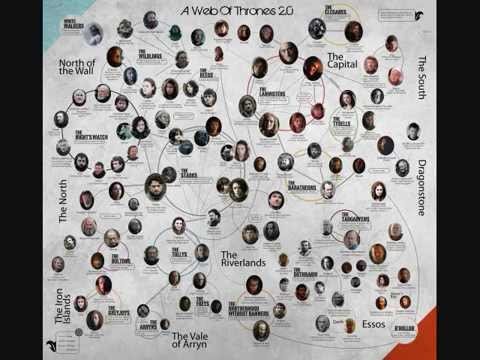 game of thrones map pdf 2014