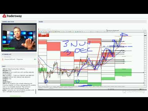 Forex Trading Strategy Webinar Video For Today: (LIVE Wednesday September 20th, 2017)