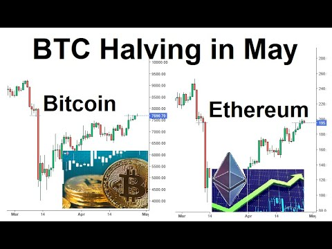 Bitcoin Price - Ethereum Price, 27 Apr 2020