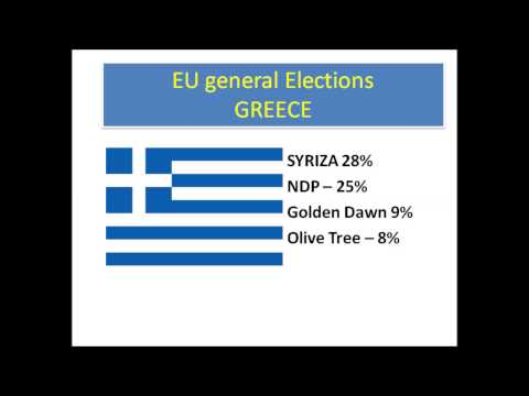 EU General Elections 2014 - GREECE Exit Poll, First Results