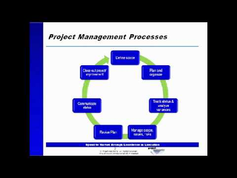 Resource Management: The Keystone to Successful Project & Portfolio Management