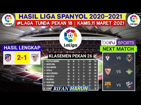 Hasil Liga Spanyol Tadi Malam | Atletico madrid vs Athletic Bilbao | Klasemen La Liga 2021 | Bola