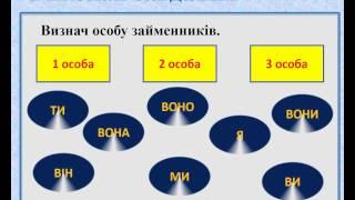 Українська мова  4 клас   Займенники 3 ї особи    Кияненко В В