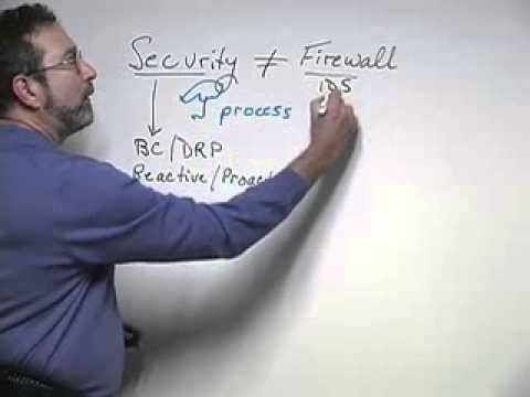 Basic Information Security