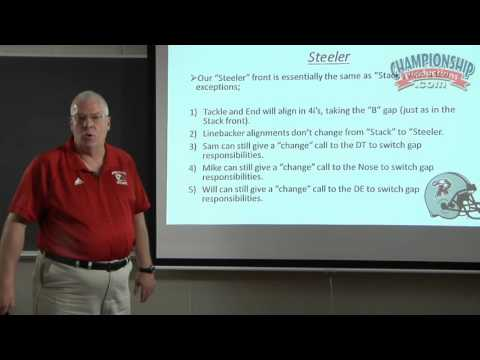 Base Cover 4 Alignments For The 3-3 Defense By  Ron Ernst