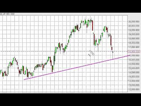 Nikkei Index forecast for the week of January 25 2016, Technical Analysis