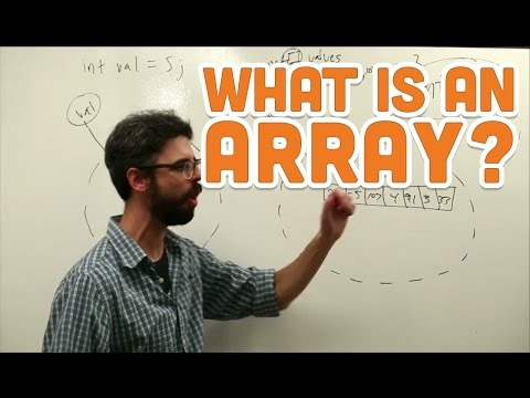 9.1: What is an Array? - Processing Tutorial