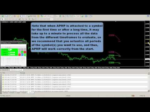 Advanced Price Movement Predictor (APMP) for MetaTrader
