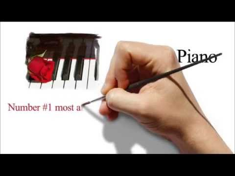 Learn How To Play Keyboard With Online Piano Lessons