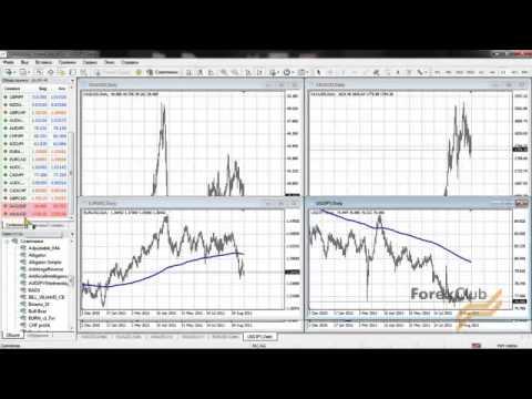 Торговля золотом форекс XAUUSD стратегия, советник Forex Gold !!
