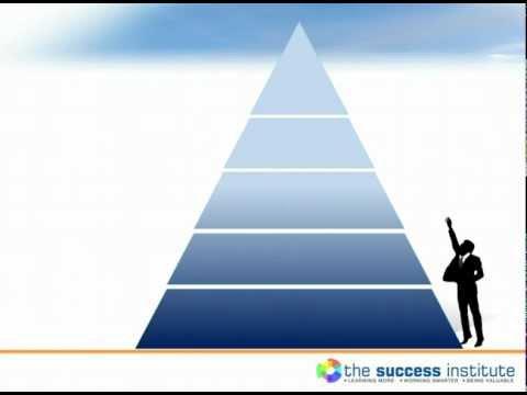 Understanding Maslow's Hierarchy of Needs
