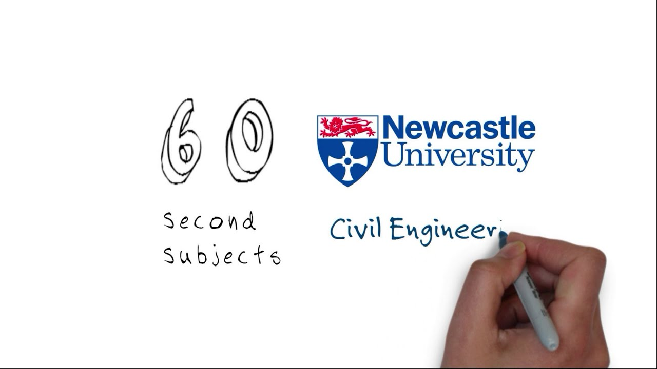 Civil Engineering: Undergraduate - Engineering, School of