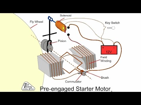 Car Electrics Training Animation, Automotive Appreciation-Part 4