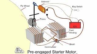 Car Electrics Training Animation, Automotive Appreciation-Part 4