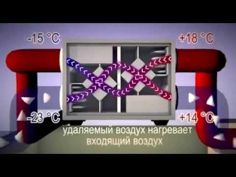 видео: Принцип работы рекуператора на примере работы вентиляционной установки alasca