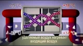Принцип работы рекуператора на примере работы вентиляционной установки Alasca(В данном видео описан принцип действия рекуператора воздуха. Приточно-вытяжные установки с пластинчатым..., 2015-08-27T10:26:05.000Z)