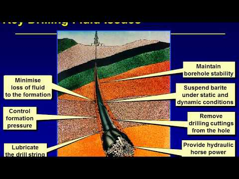 Training - Drilling Fluids Part 1