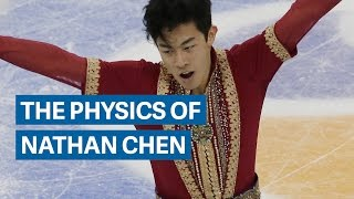 The gravity-defying physics of figure skater Nathan Chen