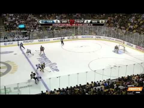 NHL Stanley Cup Final : Boston Bruins vs. Vancouver Canucks 8:1
