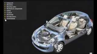 Componentes básicos de un automóvil en Inglés - Basic components for a car in English