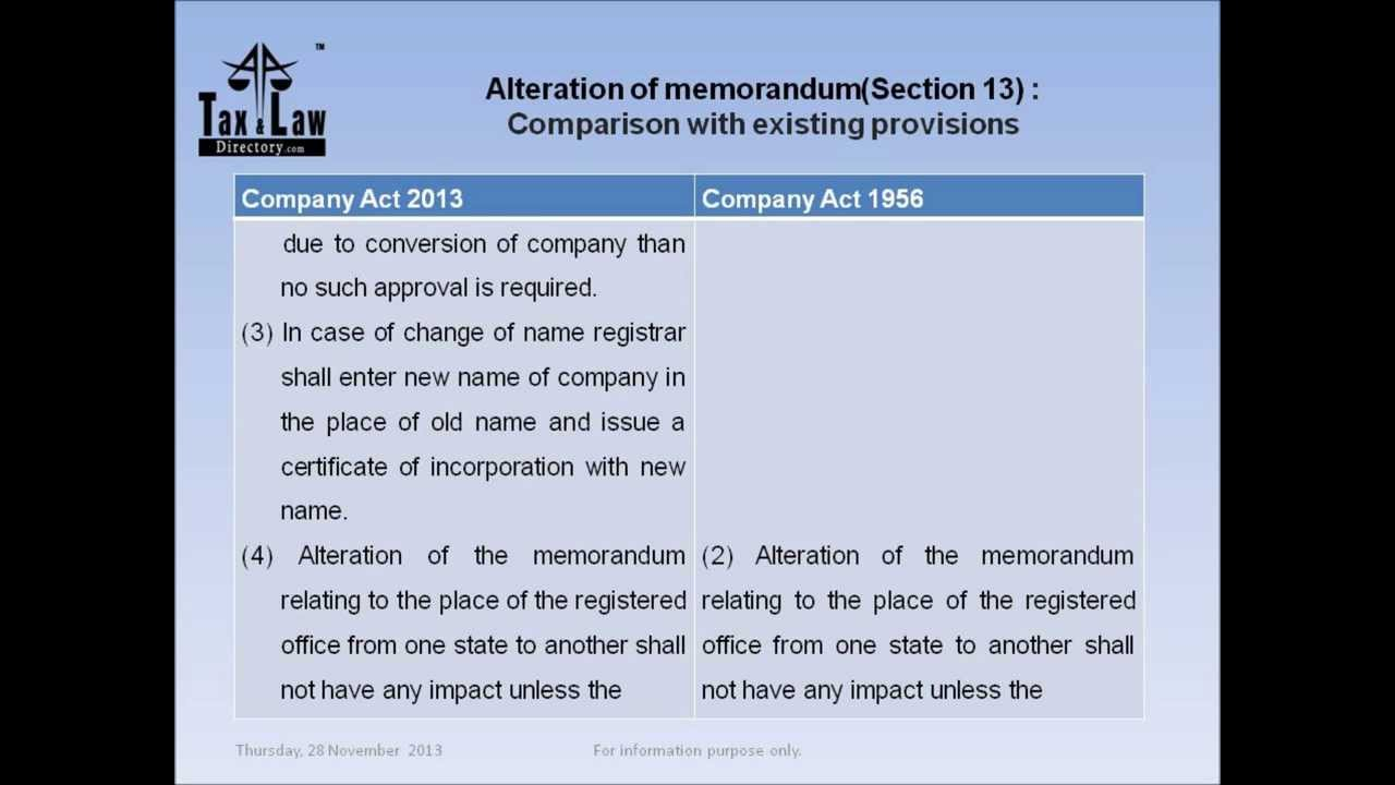 alteration of memorandum of association ppt