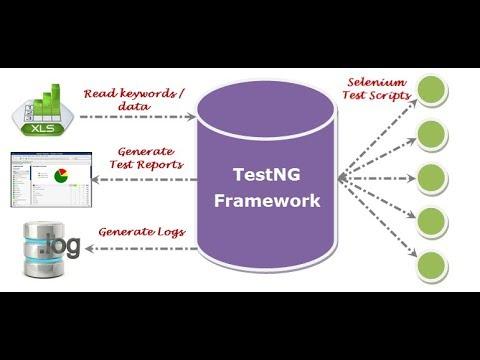 testng-framework--selenium-tutorial-part-2