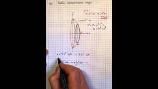 53 Rotationskroppar kring x axel