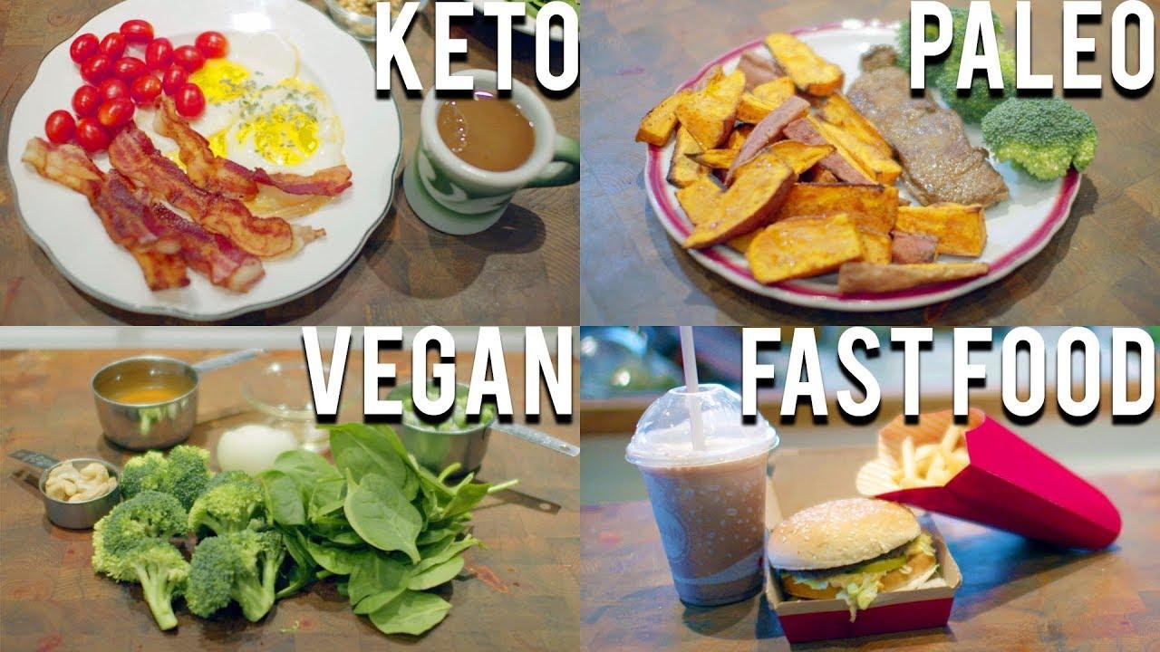 low carb 2000 calorie diet