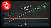 Tutorium 15 - Break-Even-Analyse in Excel (Beispiel: Umsatz-Kosten ...