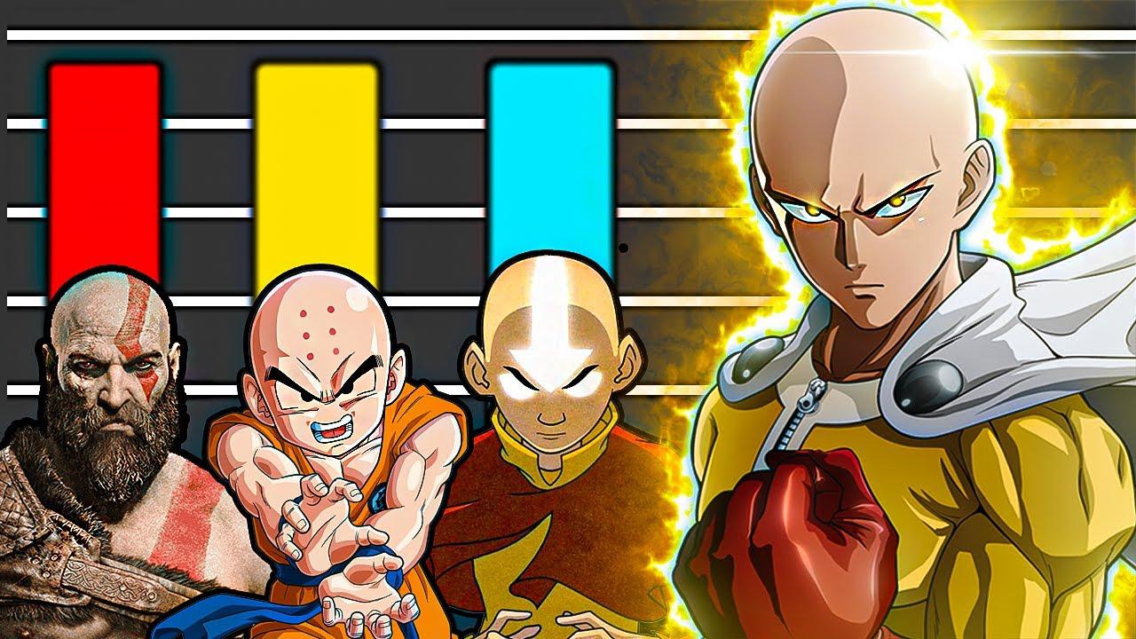 Power Level: Die Stärksten Glatzköpfe
