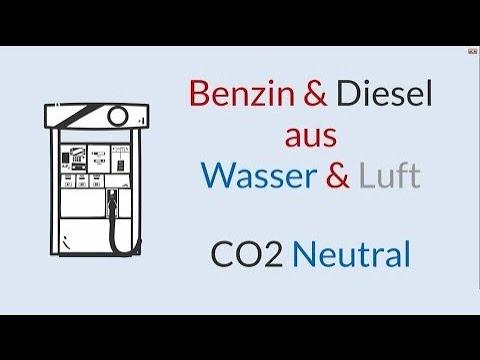 Co2 Benzin