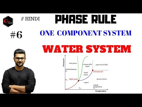 WATER SYSTEM - PHASE RULE || ONE COMPONENT SYSTEM