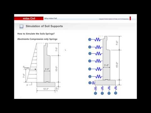 05 Importance of Soil Structure Interaction in Bridge - YouTube