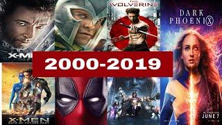 Gambar cover X-Men All movies list (2000-2019) | Mahtab Alam Creation