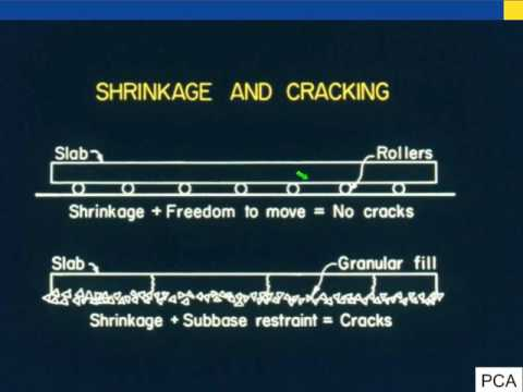 Control of Cracking in Concrete