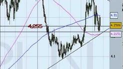 Euro/Zloty