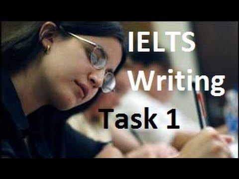 Improve your IELTS speaking skills – 10 tips