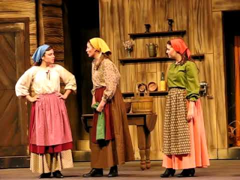 Matchmaker  Fiddler On The Roof   YouTube