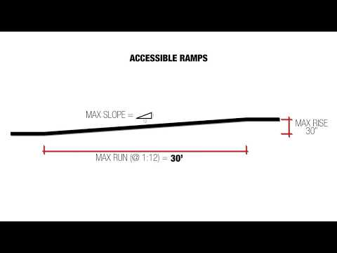 Accessible Ramp Design Hack