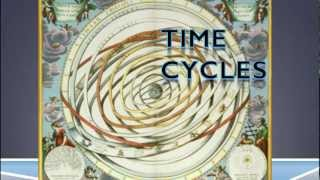W.D. Gann- Time Cycles