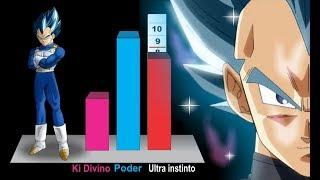 Explicación: Vegeta ssj Blue Limit Breaker (la última transformación de vegeta) - Dragon Ball Super