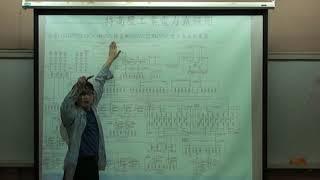 特高壓工業電力系統 14-3 | 柯佾寬 老師