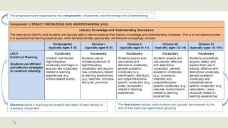 How the Literacy and Numeracy Progressions are...