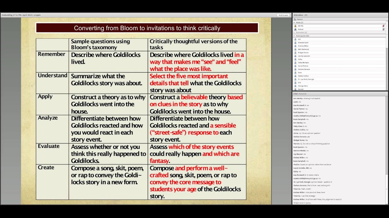 the goldilocks government essay In this lesson, your students will explore reading with technology with goldilocks and the three bears students will use a graphic organizer to reflect on this story.