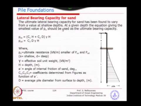 NPTEL :: Ocean Engineering - Foundation for Offshore Structures