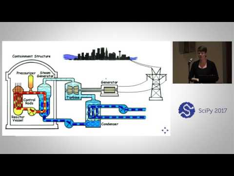 Keynote - Academic Open Source | SciPy 2017 | Kathryn Huff