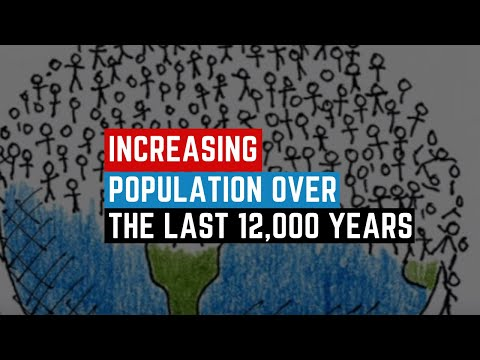 growth-of-the-world's-population-over-the-last-12,000-years-with-respect-to-present-day
