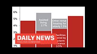 Daily News - US Treasurys Mnuchin alleviates fear of US-China trade war