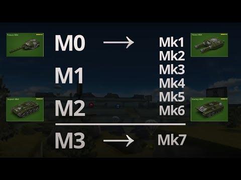 Новые модификации Mk. Как изменился мой гараж? | Танки Онлайн